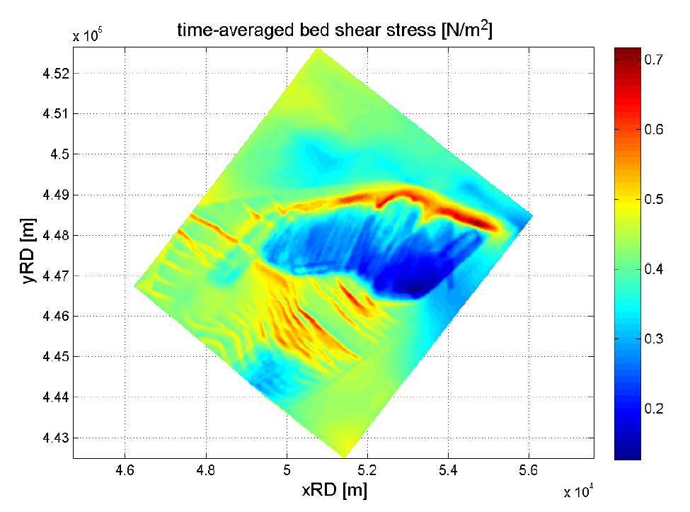 Modelled bed shear stress.